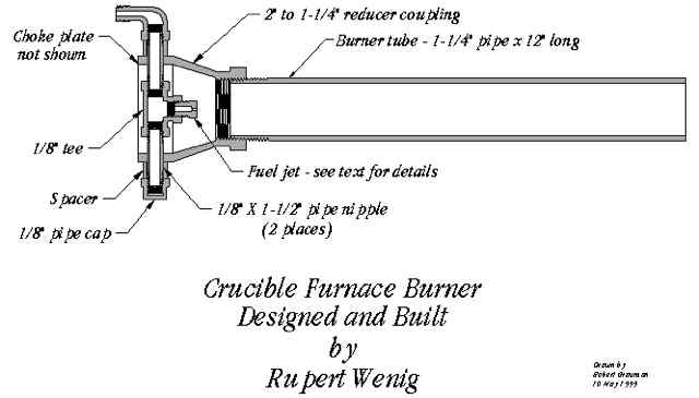 Forge And Burner Design Page 2